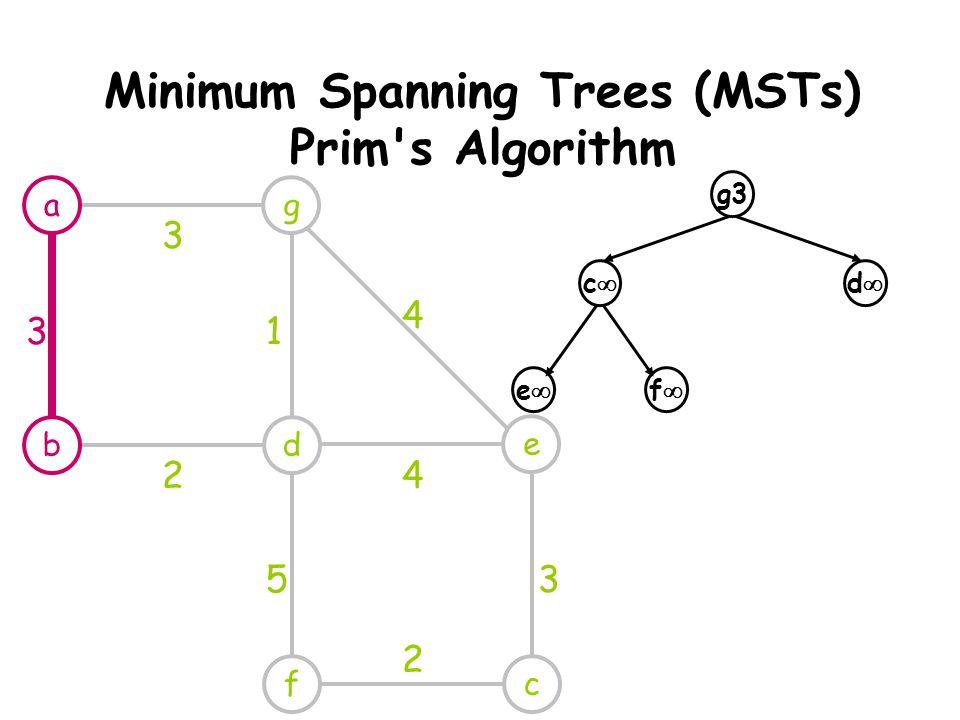 Minimum Spanning Trees (MSTs) Prim s Algorithm ag db e cf 3 31 2 4 4 53 2 g3 cc dd ff ee