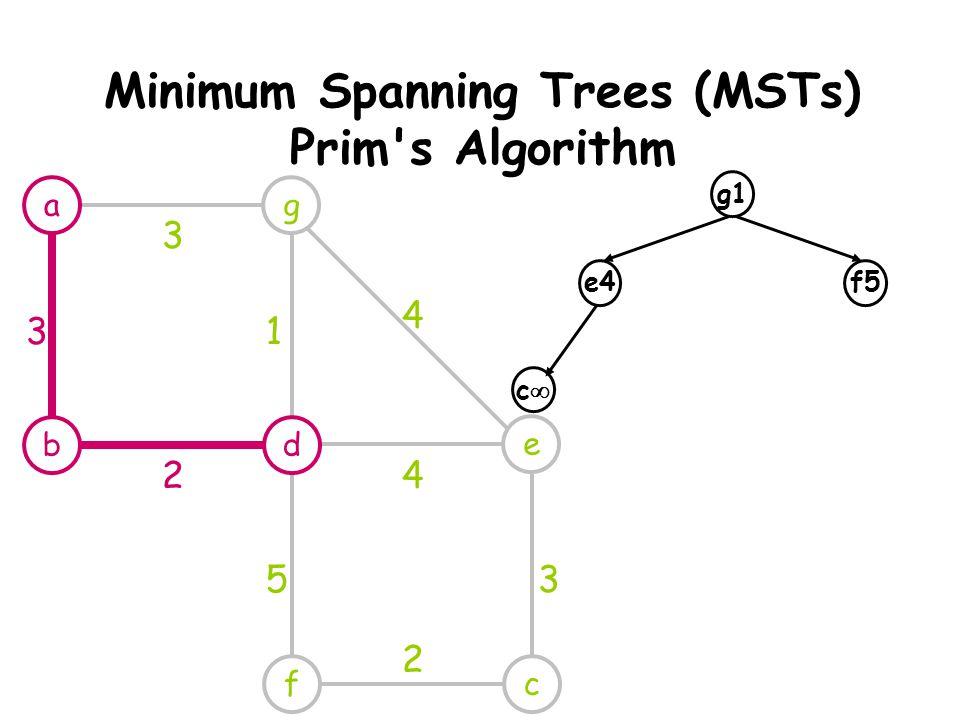 Minimum Spanning Trees (MSTs) Prim s Algorithm g e cf 3 1 4 4 53 2 g1 e4f5 cc a db 3 2