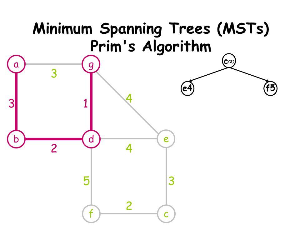 Minimum Spanning Trees (MSTs) Prim s Algorithm ag db e cf 3 31 2 4 4 53 2 cc e4f5