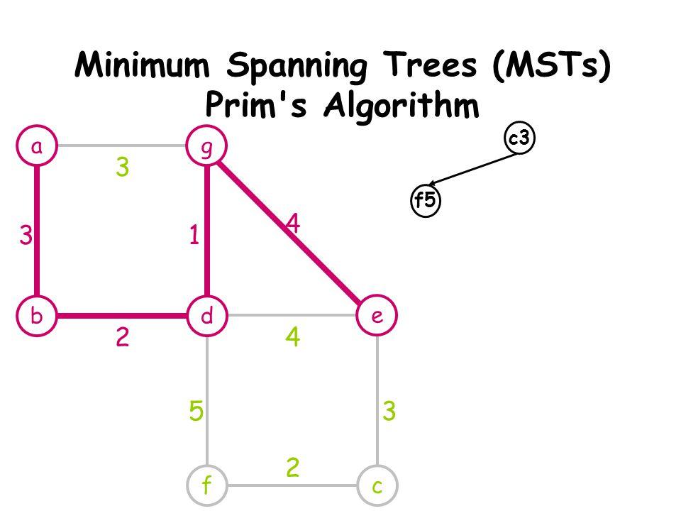 Minimum Spanning Trees (MSTs) Prim s Algorithm cf 53 2 c3 f5 e 4 4 ag db 3 31 2