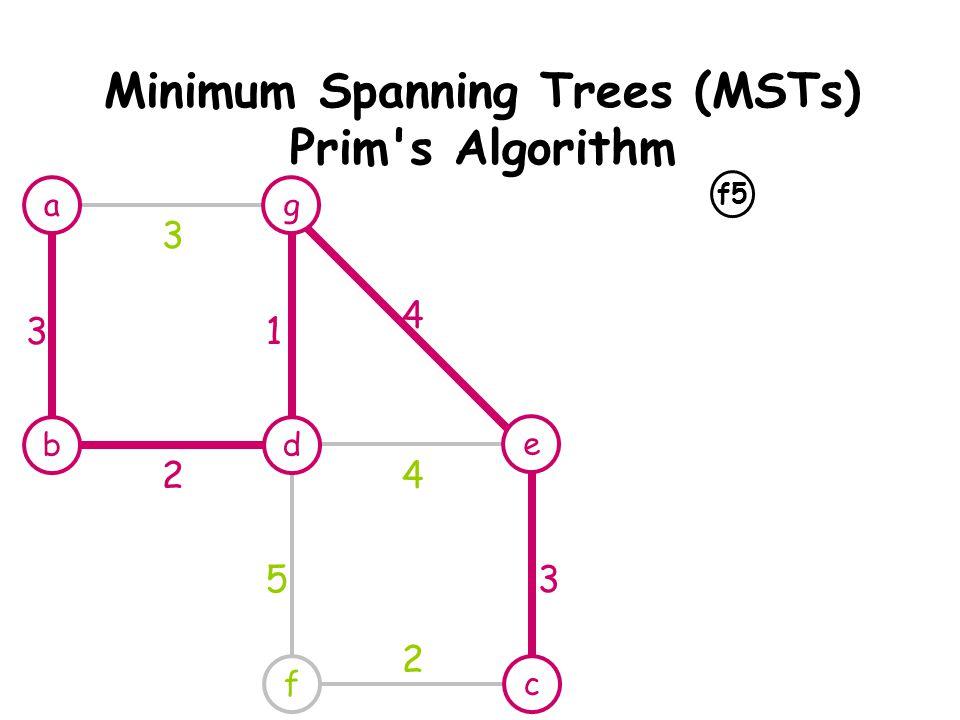 Minimum Spanning Trees (MSTs) Prim s Algorithm f5 cf 53 2 e 4 4 ag db 3 31 2