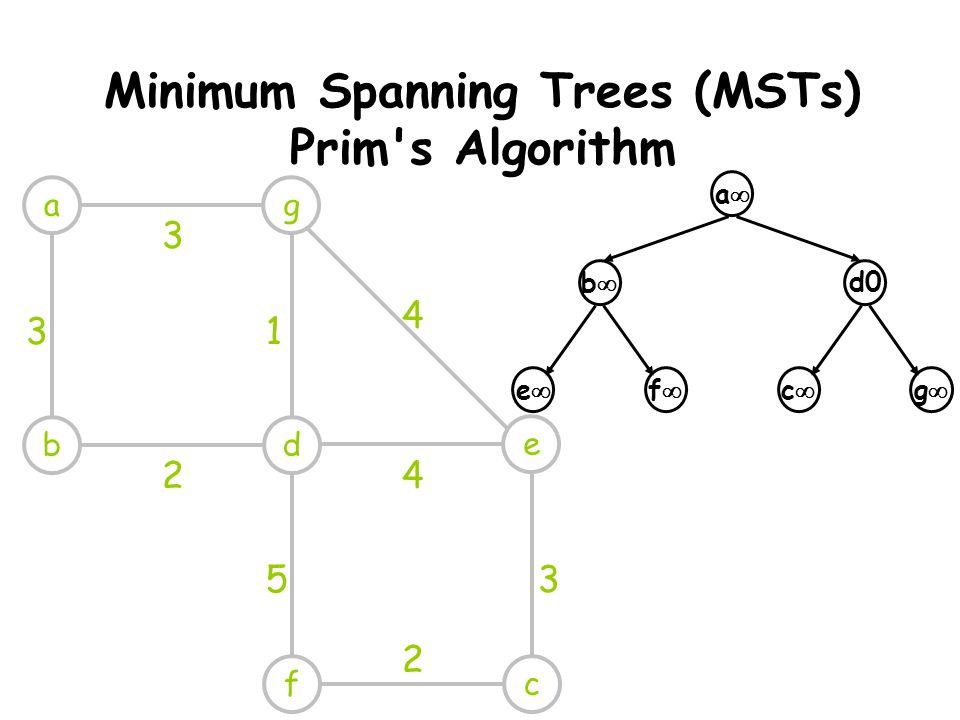 Minimum Spanning Trees (MSTs) Prim s Algorithm ag db e cf 3 31 2 4 4 53 2 aa bb cc d0 ff ee gg