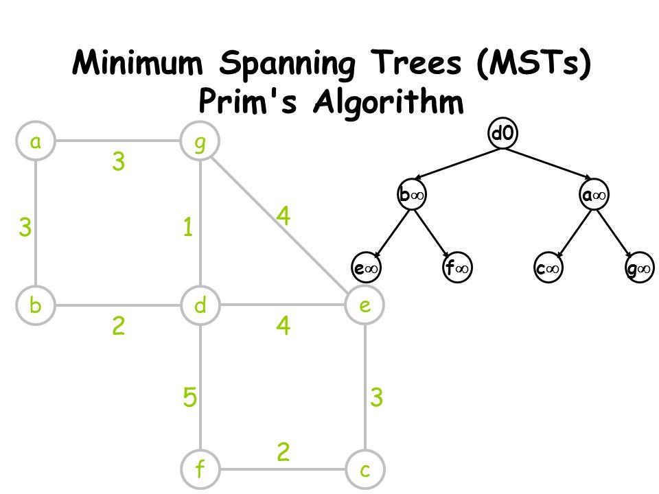 Minimum Spanning Trees (MSTs) Prim s Algorithm ag db e cf 3 31 2 4 4 53 2 d0 bb cc aa ff ee gg