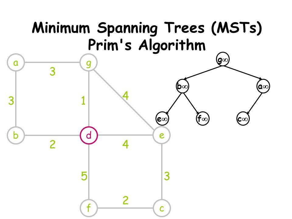 Minimum Spanning Trees (MSTs) Prim s Algorithm ag db e cf 3 31 2 4 4 53 2 gg bb cc aa ff ee
