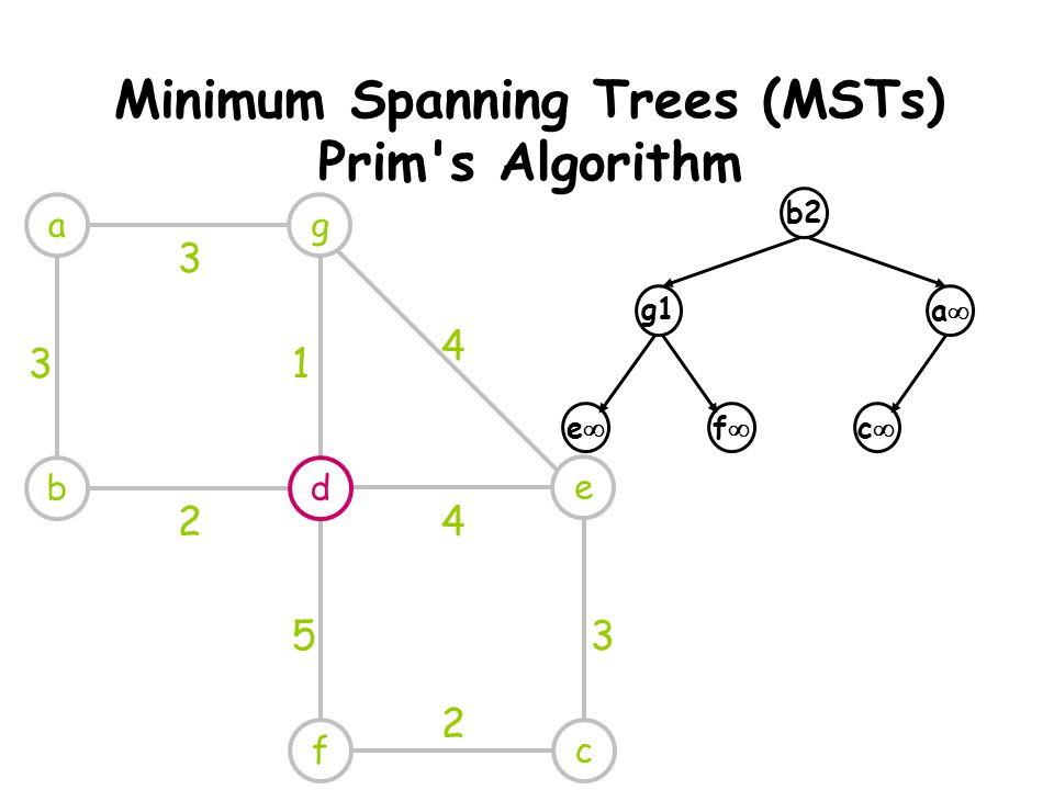 Minimum Spanning Trees (MSTs) Prim s Algorithm g b e cf 3 31 2 4 4 53 2 b2 g1 cc aa ff ee a d