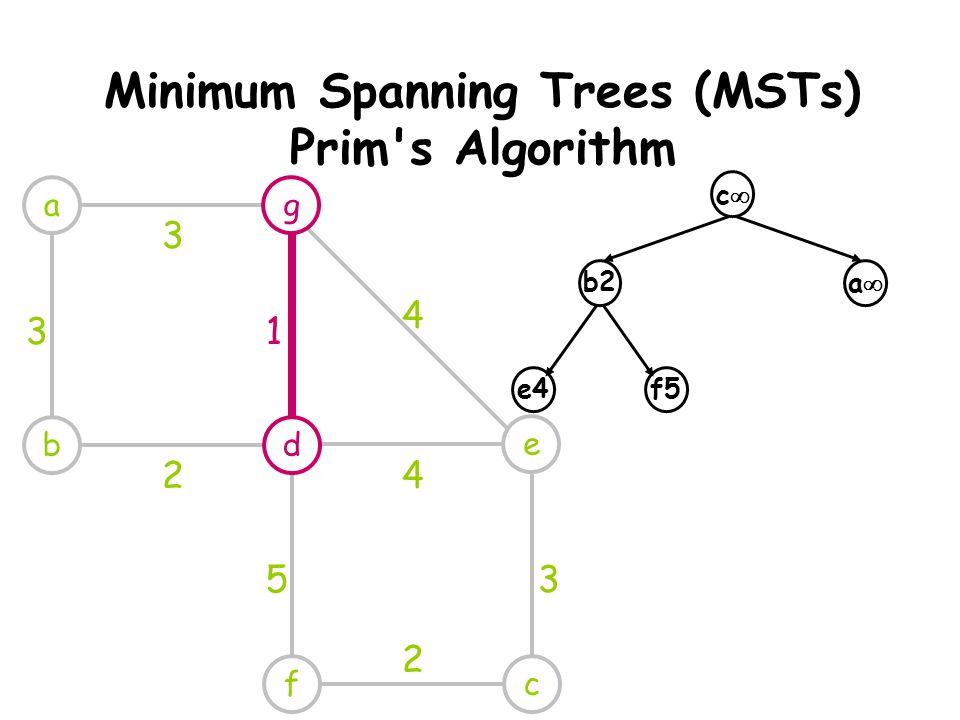 Minimum Spanning Trees (MSTs) Prim s Algorithm ag b e cf 3 31 2 4 4 53 2 cc b2aa f5e4 d