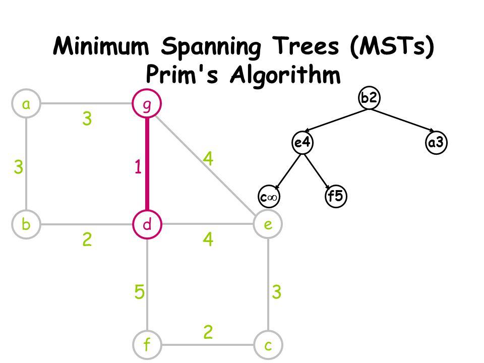 Minimum Spanning Trees (MSTs) Prim s Algorithm e cf 3 2 4 4 53 2 b2 e4a3 f5cc g 1 d a b 3