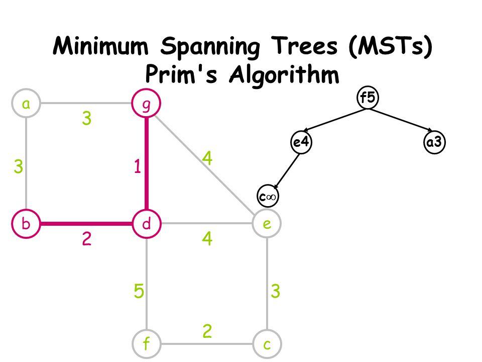 Minimum Spanning Trees (MSTs) Prim s Algorithm e cf 3 2 4 4 53 2 f5 e4a3 cc g 1 d a b 3