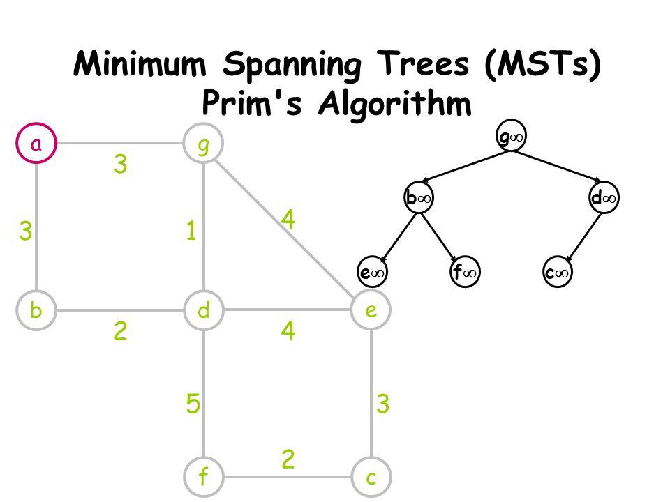 Minimum Spanning Trees (MSTs) Prim s Algorithm ag db e cf 3 31 2 4 4 53 2 gg bb cc dd ff ee