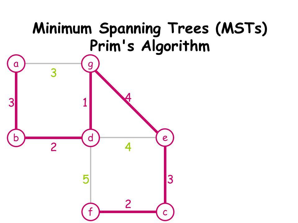 Minimum Spanning Trees (MSTs) Prim s Algorithm cf 53 2 e 4 4 ag db 3 31 2
