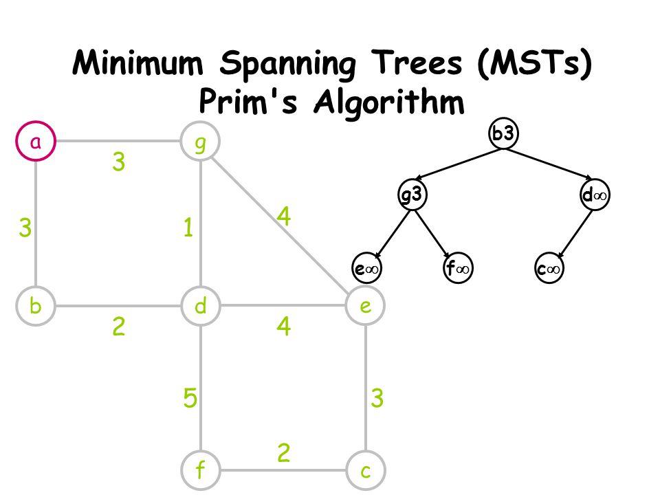 Minimum Spanning Trees (MSTs) Prim s Algorithm ag db e cf 3 31 2 4 4 53 2 b3 g3 cc dd ff ee