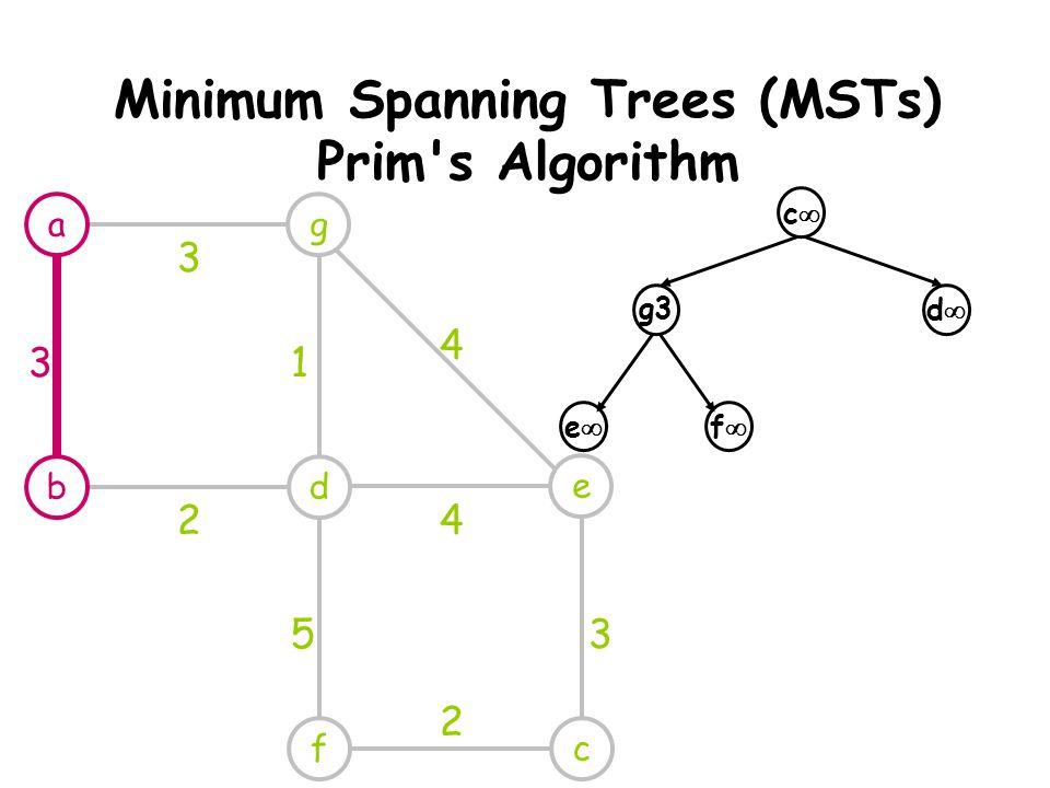 Minimum Spanning Trees (MSTs) Prim s Algorithm ag db e cf 3 31 2 4 4 53 2 cc g3dd ff ee