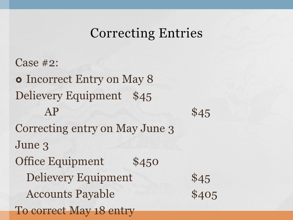 Case #2:  Incorrect Entry on May 8 Delievery Equipment$45 AP$45 Correcting entry on May June 3 June 3 Office Equipment$450 Delievery Equipment$45 Acc