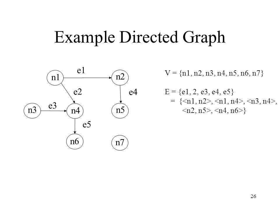 26 Example Directed Graph e1 e2 e3 e4 e5 n1 n3 n6 n4 n5 n2 n7 V = {n1, n2, n3, n4, n5, n6, n7} E = {e1, 2, e3, e4, e5} = {,,,, }