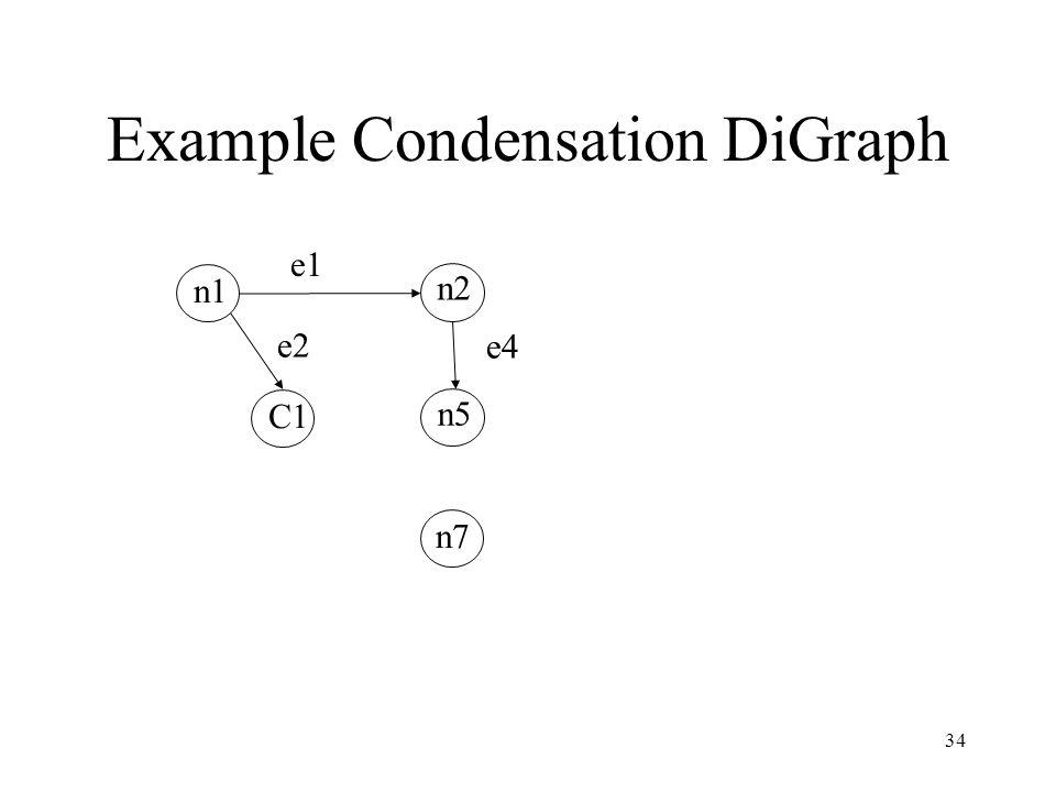 34 Example Condensation DiGraph e1 e2 e4 n1 C1 n5 n2 n7
