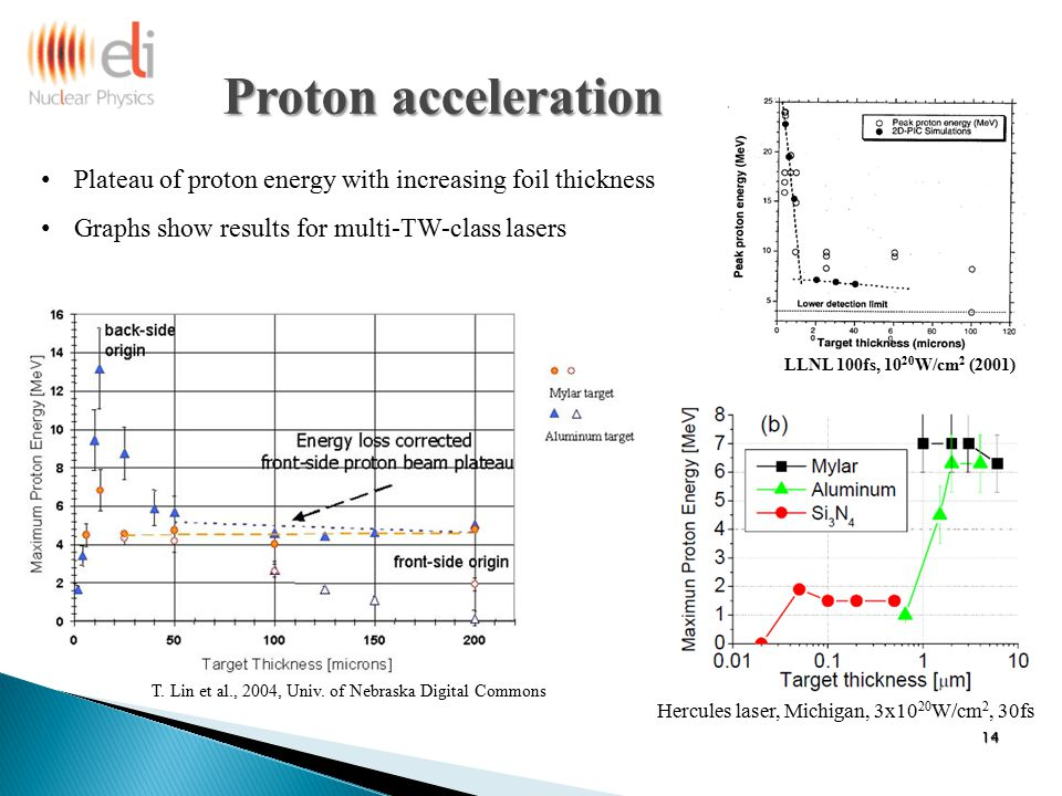 Plateau of proton energy with increasing foil thickness Graphs show results for multi-TW-class lasers Proton acceleration Proton acceleration 14 T. Li