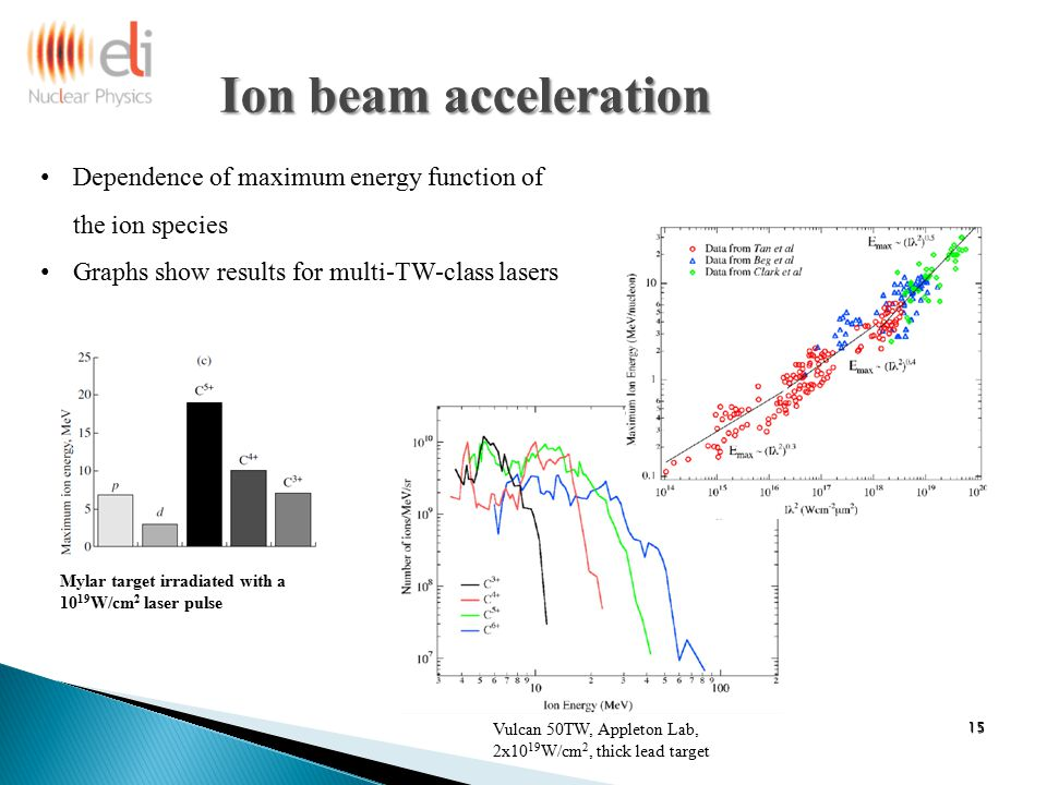 Dependence of maximum energy function of the ion species Graphs show results for multi-TW-class lasers Ion beam acceleration Ion beam acceleration 15 Vulcan 50TW, Appleton Lab, 2x10 19 W/cm 2, thick lead target Mylar target irradiated with a 10 19 W/cm 2 laser pulse