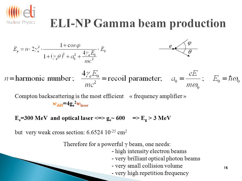 Compton backscattering is the most efficient « frequency amplifier » w diff =4g e 2 w laser E e =300 MeV and optical laser g e ~ 600 => E g > 3 MeV but very weak cross section: 6.6524 10 -25 cm 2 Therefore for a powerful γ beam, one needs: - high intensity electron beams - very brilliant optical photon beams - very small collision volume - very high repetition frequency e   16