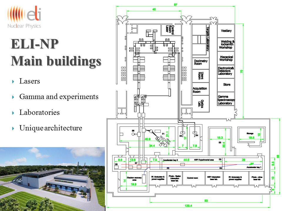 ELI-NP Main buildings  Lasers  Gamma and experiments  Laboratories  Unique architecture