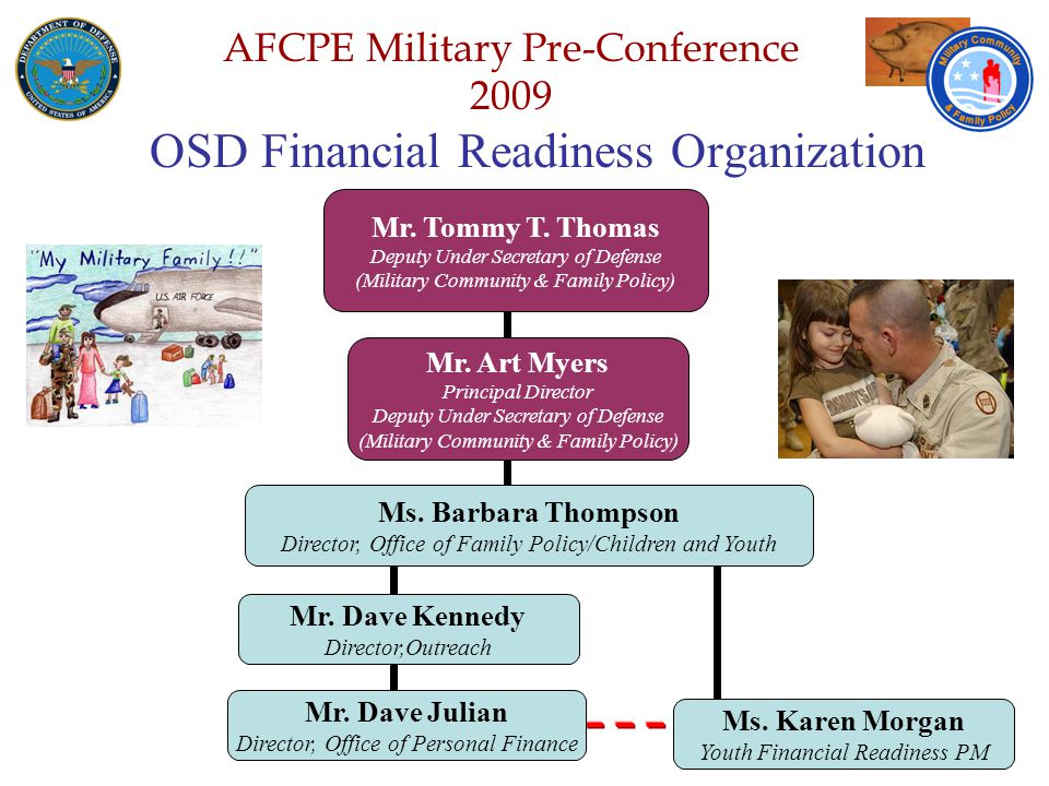 Defense Senior Leadership Spouses ' Conference NGB – Joint Family Program Volunteer Workshop AFCPE Military Pre-Conference 2009 The Pillars of Personal Financial Readiness Good Credit Financial Stability Routine Savings TSP/SDP SGLI/ Insurance Low % Loans Security Clearance MWR