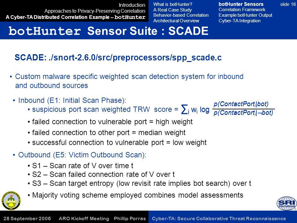 28 September 2006 ARO Kickoff Meeting Phillip Porras Cyber-TA: Secure Collaborative Threat Reconnaissance slide 16 botHunter Sensor Suite : SCADE Intr