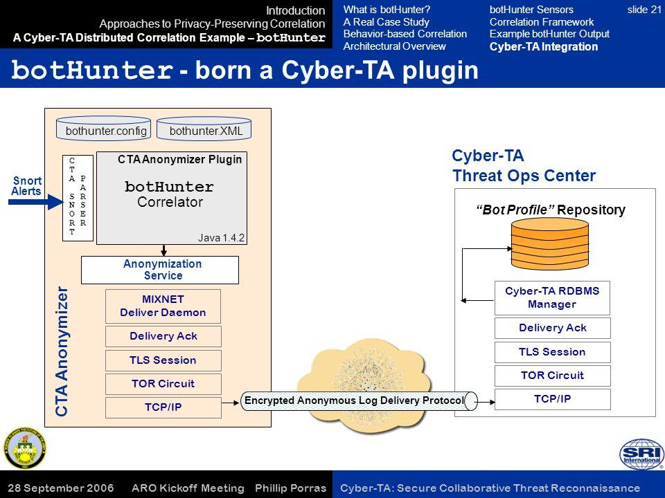 28 September 2006 ARO Kickoff Meeting Phillip Porras Cyber-TA: Secure Collaborative Threat Reconnaissance slide 21 botHunter - born a Cyber-TA plugin
