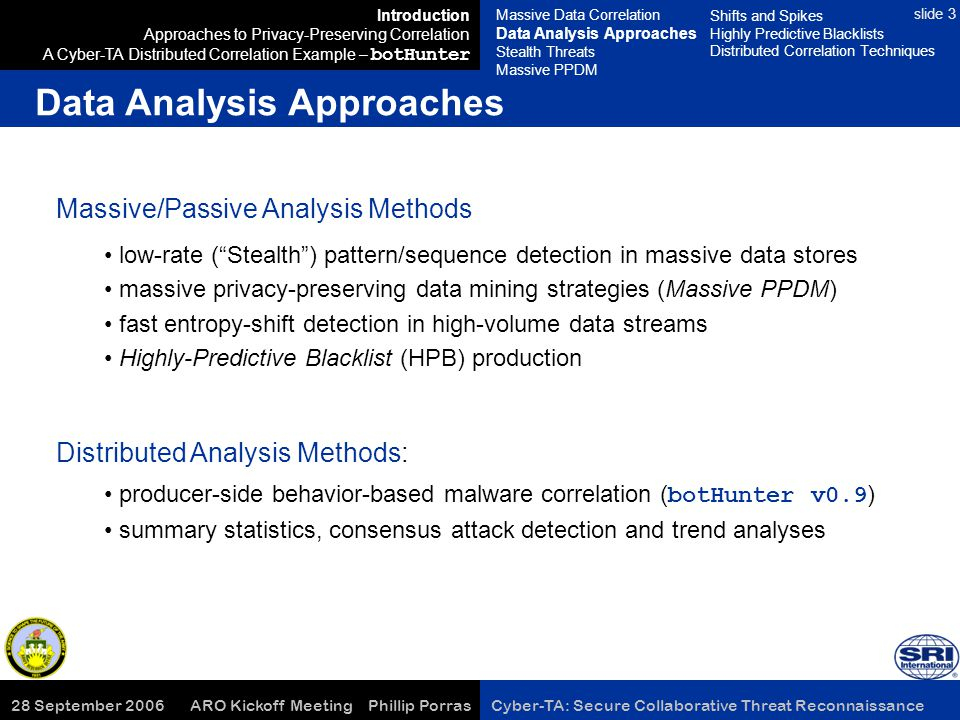 28 September 2006 ARO Kickoff Meeting Phillip Porras Cyber-TA: Secure Collaborative Threat Reconnaissance slide 3 Data Analysis Approaches Introduction Approaches to Privacy-Preserving Correlation A Cyber-TA Distributed Correlation Example – botHunter Massive/Passive Analysis Methods low-rate ( Stealth ) pattern/sequence detection in massive data stores massive privacy-preserving data mining strategies (Massive PPDM) fast entropy-shift detection in high-volume data streams Highly-Predictive Blacklist (HPB) production Distributed Analysis Methods: producer-side behavior-based malware correlation ( botHunter v0.9 ) summary statistics, consensus attack detection and trend analyses Massive Data Correlation Data Analysis Approaches Stealth Threats Massive PPDM Shifts and Spikes Highly Predictive Blacklists Distributed Correlation Techniques