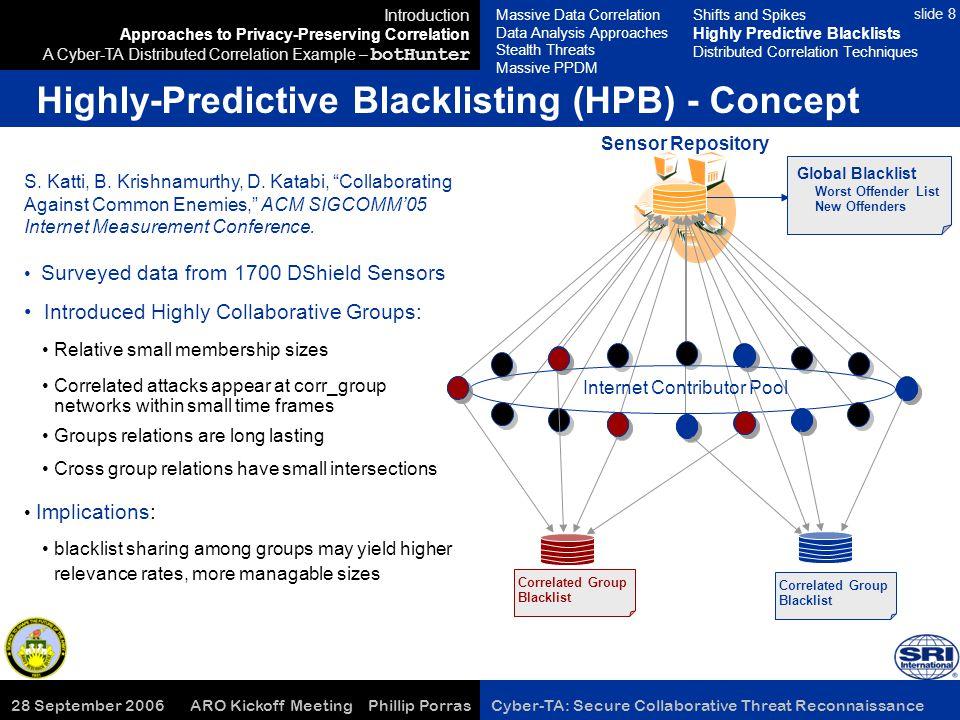 28 September 2006 ARO Kickoff Meeting Phillip Porras Cyber-TA: Secure Collaborative Threat Reconnaissance slide 8 S. Katti, B. Krishnamurthy, D. Katab
