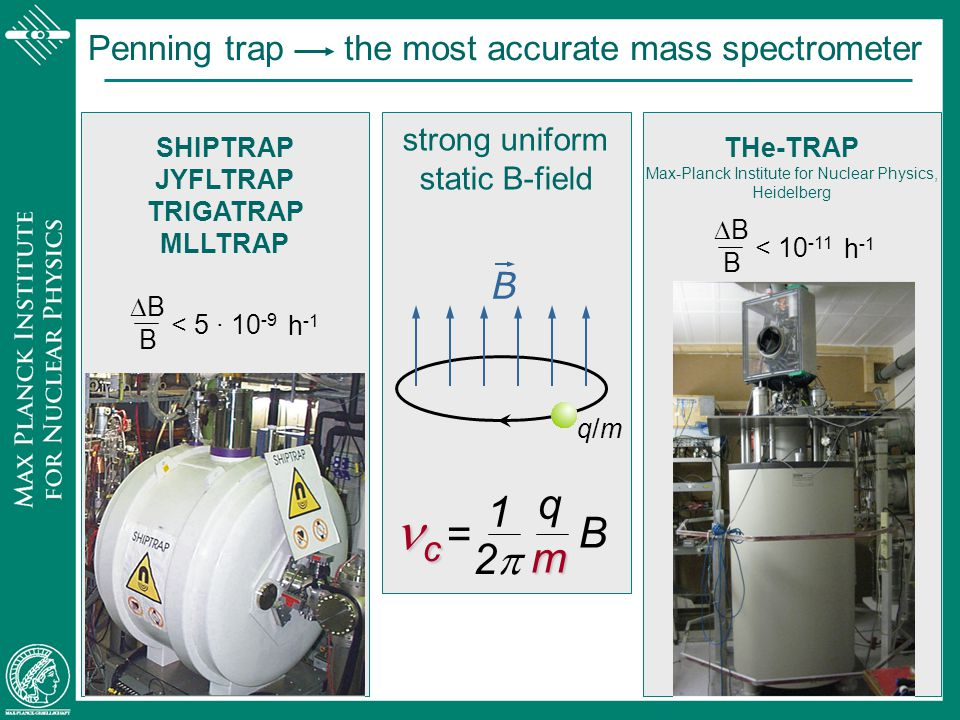 Determination of Neutrino Mass EC in 163 Ho - Project  - -decay of 187 Re MARE- Project HOLMES - Project  - -decay of Tritium KATRIN - Project with an uncertainty of ~ 0.2 eV Measurements of Q-Values are required with a relative uncertainty (  Q/m) < 10 -11