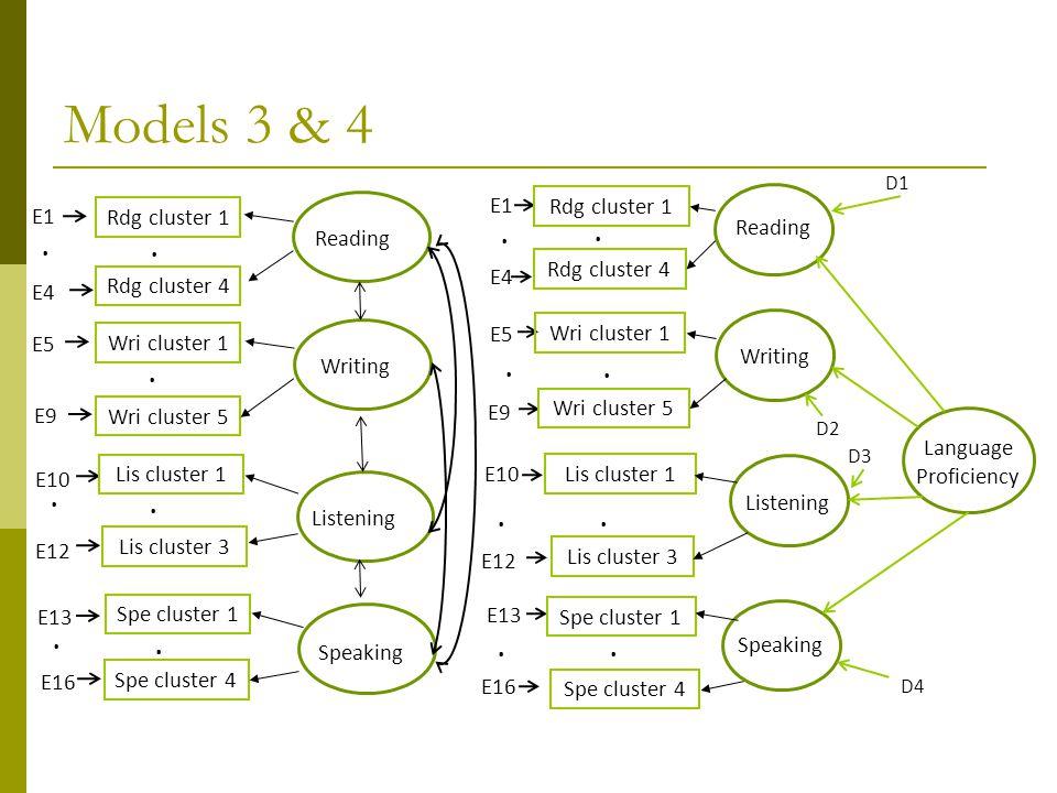 Models 3 & 4 E1 E4 E5 E9 E10 E12 E13 E16.
