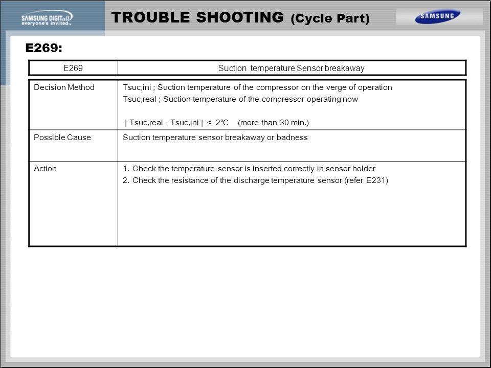 TROUBLE SHOOTING (Cycle Part) E269: E269Suction temperature Sensor breakaway Decision MethodTsuc,ini ; Suction temperature of the compressor on the ve