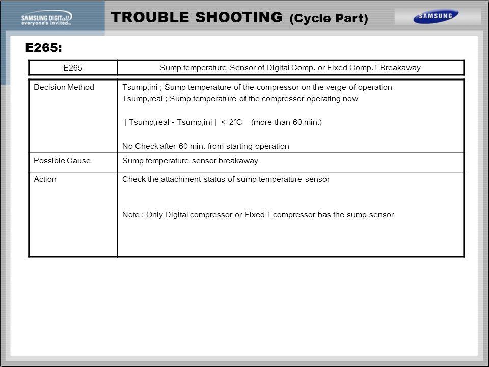TROUBLE SHOOTING (Cycle Part) E265: E265Sump temperature Sensor of Digital Comp. or Fixed Comp.1 Breakaway Decision MethodTsump,ini ; Sump temperature
