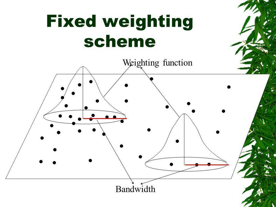 Fixed weighting scheme Bandwidth Weighting function