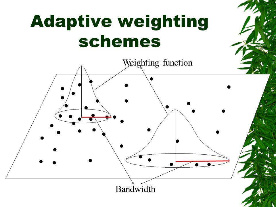 Adaptive weighting schemes Bandwidth Weighting function