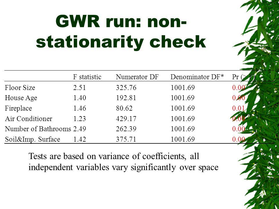 GWR run: non- stationarity check F statistic Numerator DF Denominator DF* Pr (> F) Floor Size 2.51 325.76 1001.69 0.00 House Age 1.40 192.81 1001.69 0