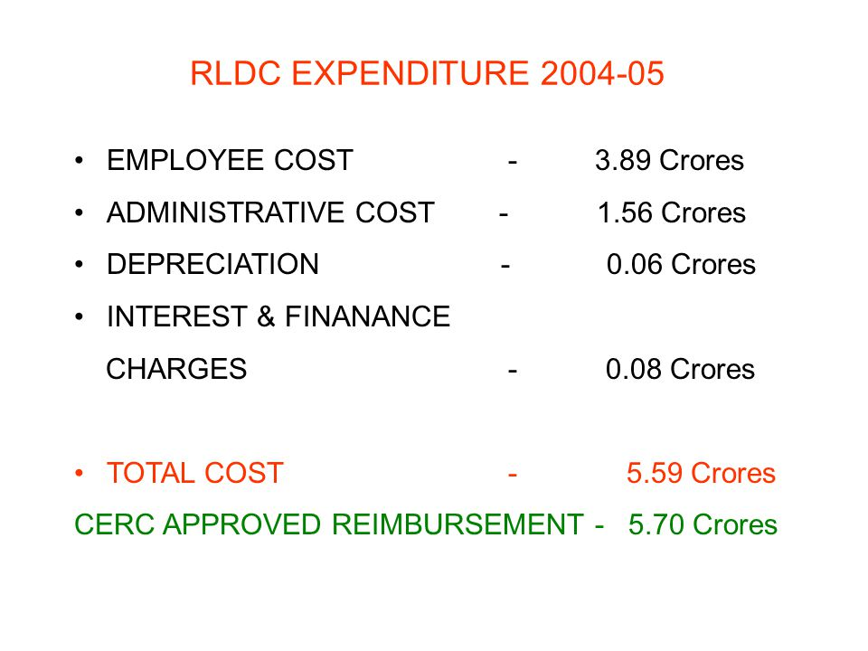 RLDC EXPENDITURE 2004-05 EMPLOYEE COST-3.89 Crores ADMINISTRATIVE COST - 1.56 Crores DEPRECIATION - 0.06 Crores INTEREST & FINANANCE CHARGES- 0.08 Crores TOTAL COST- 5.59 Crores CERC APPROVED REIMBURSEMENT- 5.70 Crores