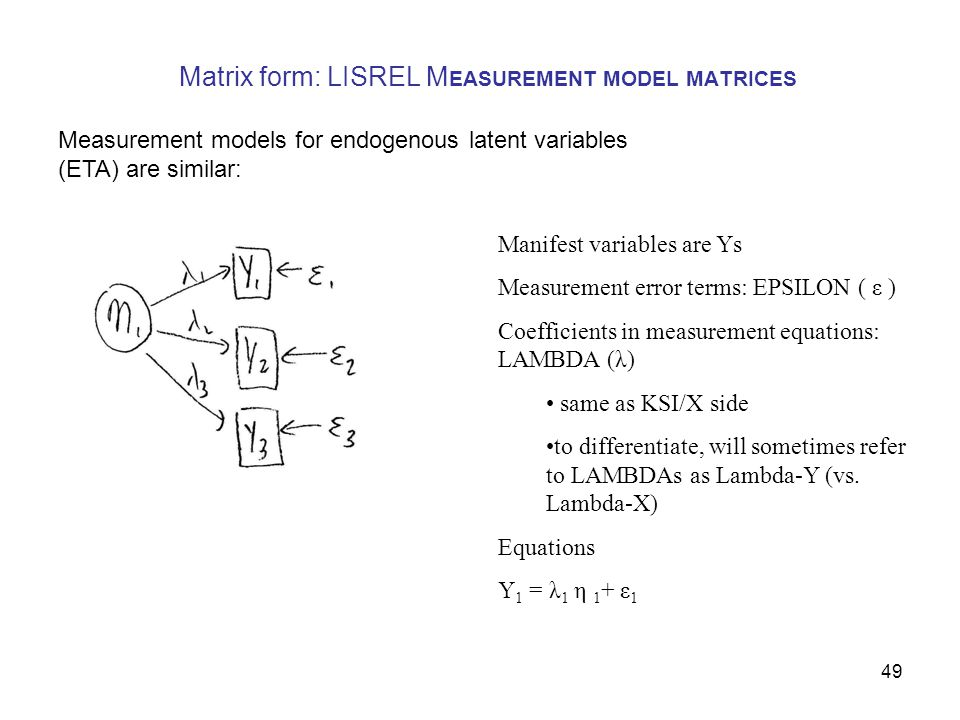 49 Matrix form: LISREL M EASUREMENT MODEL MATRICES Measurement models for endogenous latent variables (ETA) are similar: Manifest variables are Ys Measurement error terms: EPSILON ( ε ) Coefficients in measurement equations: LAMBDA (λ) same as KSI/X side to differentiate, will sometimes refer to LAMBDAs as Lambda-Y (vs.