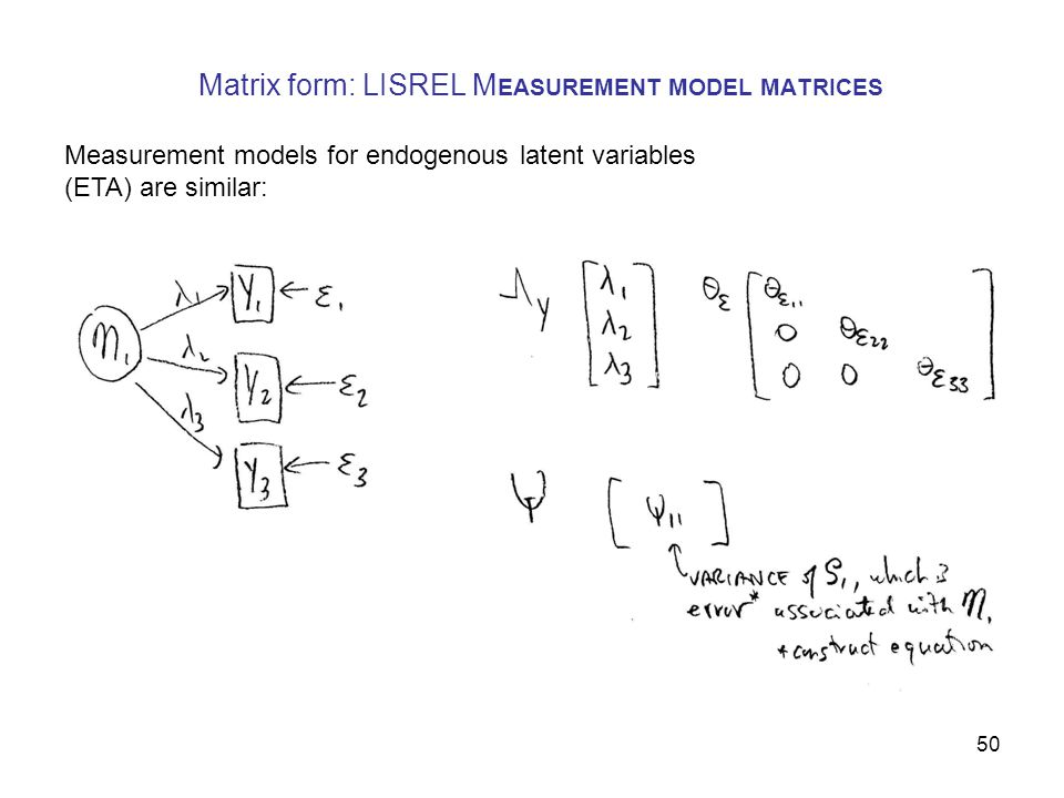 50 Matrix form: LISREL M EASUREMENT MODEL MATRICES Measurement models for endogenous latent variables (ETA) are similar: