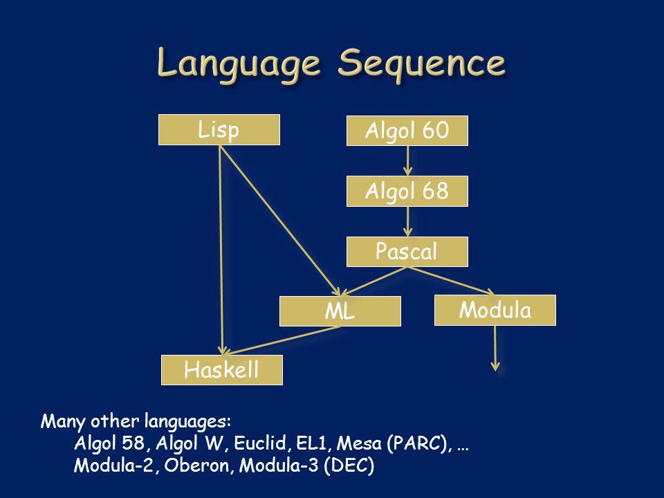 Algol 60 Algol 68 ML Modula Lisp Many other languages: Algol 58, Algol W, Euclid, EL1, Mesa (PARC), … Modula-2, Oberon, Modula-3 (DEC) Pascal Haskell