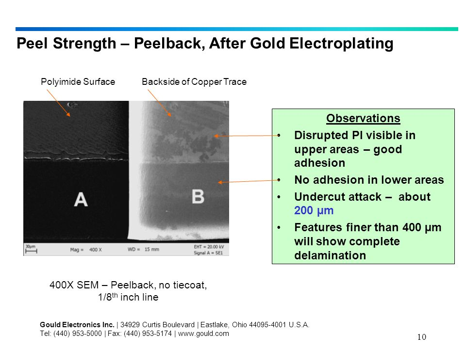10 Peel Strength – Peelback, After Gold Electroplating Observations Disrupted PI visible in upper areas – good adhesion No adhesion in lower areas Undercut attack – about 200 µm Features finer than 400 µm will show complete delamination 400X SEM – Peelback, no tiecoat, 1/8 th inch line Polyimide SurfaceBackside of Copper Trace Gould Electronics Inc.