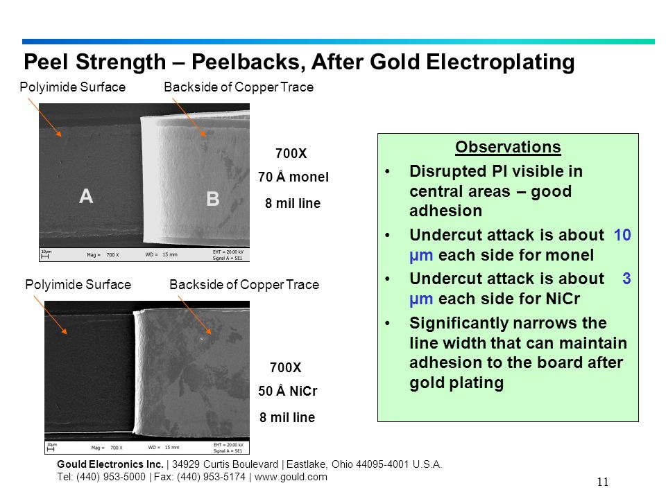 11 Peel Strength – Peelbacks, After Gold Electroplating Observations Disrupted PI visible in central areas – good adhesion Undercut attack is about 10 µm each side for monel Undercut attack is about 3 µm each side for NiCr Significantly narrows the line width that can maintain adhesion to the board after gold plating Polyimide SurfaceBackside of Copper Trace 700X 70 Å monel 8 mil line Polyimide SurfaceBackside of Copper Trace 700X 50 Å NiCr 8 mil line Gould Electronics Inc.