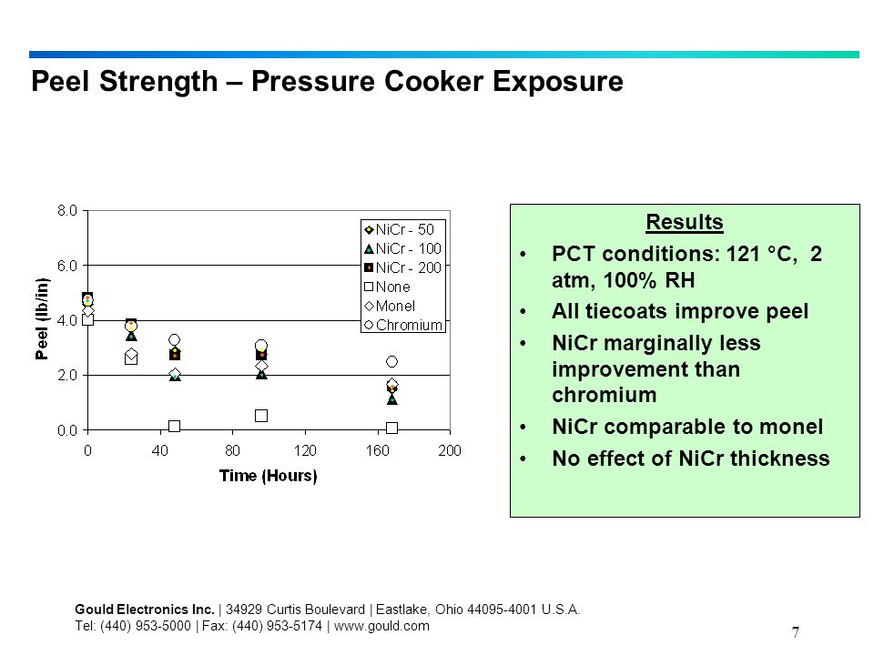7 Peel Strength – Pressure Cooker Exposure Results PCT conditions: 121 °C, 2 atm, 100% RH All tiecoats improve peel NiCr marginally less improvement than chromium NiCr comparable to monel No effect of NiCr thickness Gould Electronics Inc.