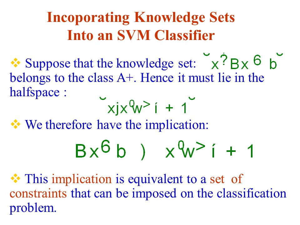 Incoporating Knowledge Sets Into an SVM Classifier  This implication is equivalent to a set of constraints that can be imposed on the classification problem.