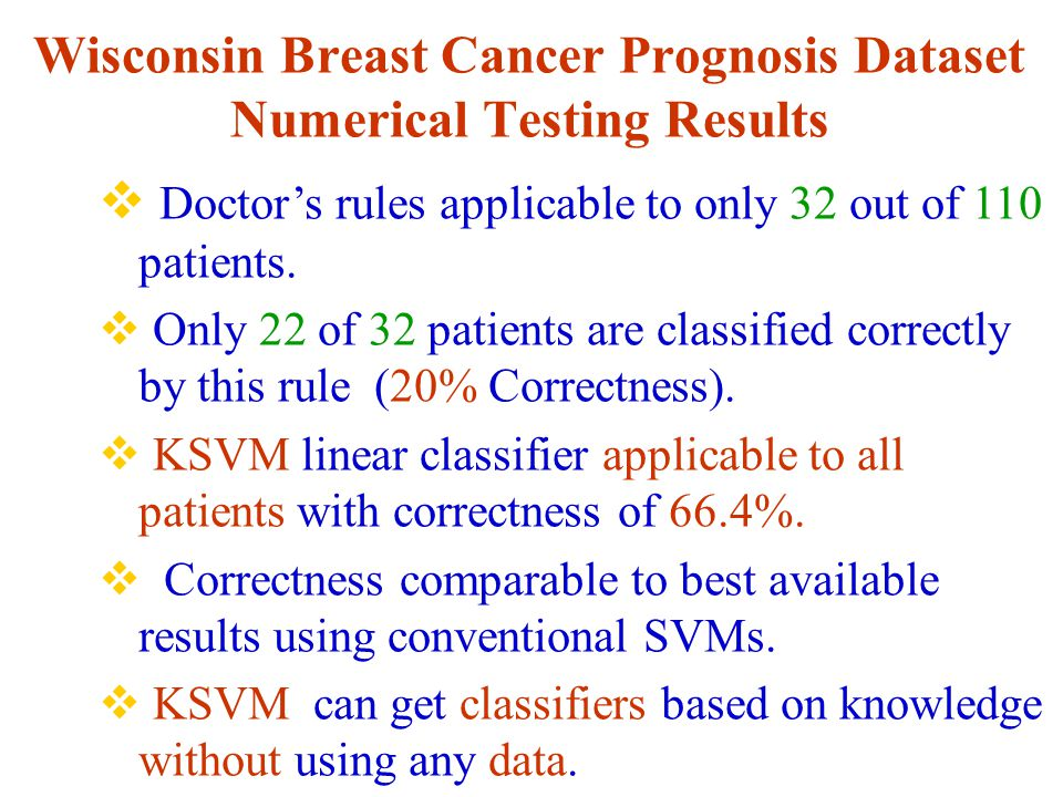 Wisconsin Breast Cancer Prognosis Dataset Numerical Testing Results  Doctor's rules applicable to only 32 out of 110 patients.