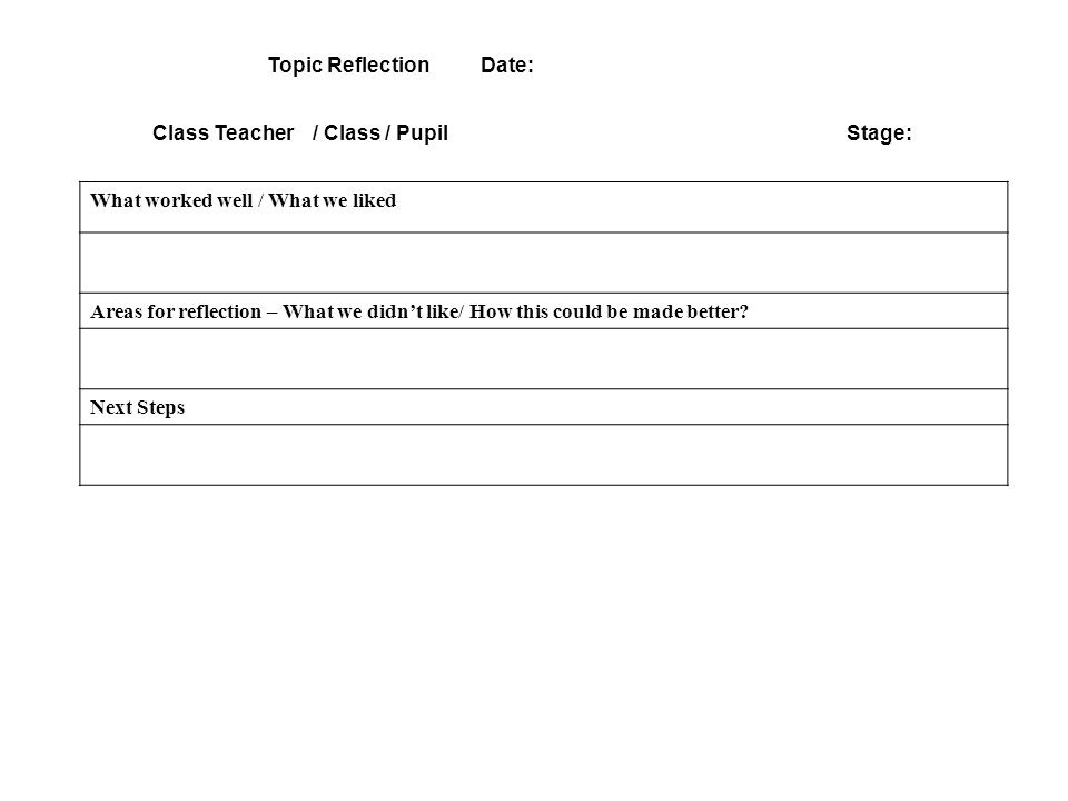 Topic ReflectionDate: Class Teacher/ Class / PupilStage: What worked well / What we liked Areas for reflection – What we didn't like/ How this could be made better.