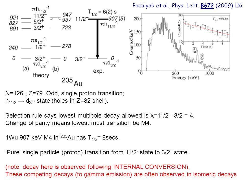 Podolyak et al., Phys. Lett. B672 (2009) 116 N=126 ; Z=79.