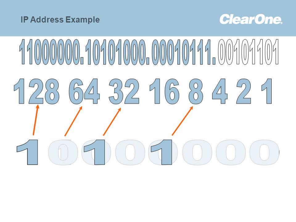 ©2012 ClearOne Communications. Confidential and proprietary. IP Address Example