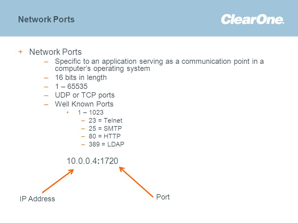 ©2012 ClearOne Communications. Confidential and proprietary. Network Ports +Network Ports –Specific to an application serving as a communication point