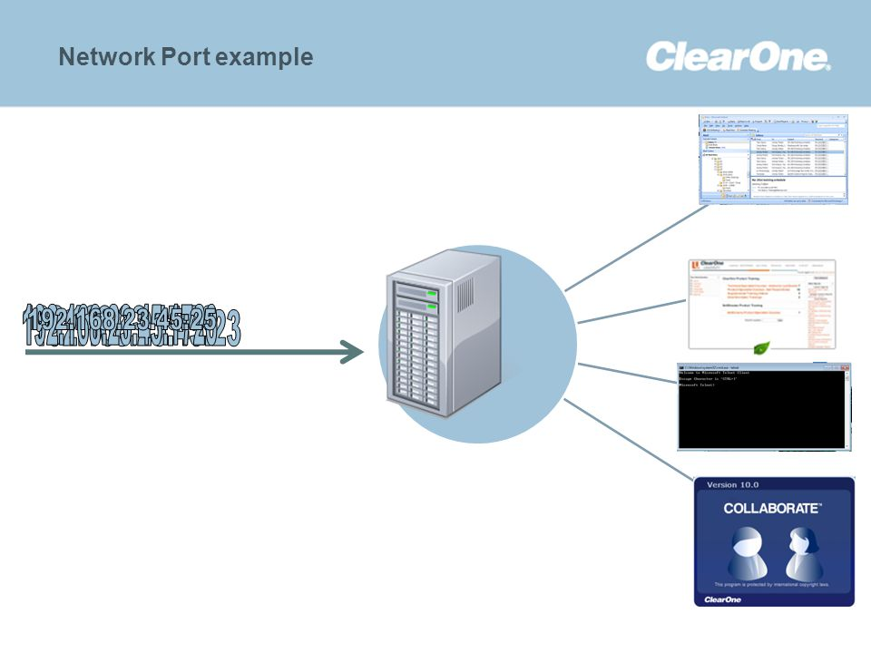 ©2012 ClearOne Communications. Confidential and proprietary. Network Port example EMai l Web Telnet VC
