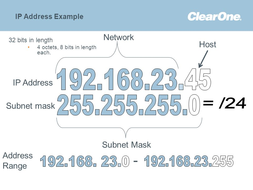 ©2012 ClearOne Communications. Confidential and proprietary. Subnet mask IP Address Network Subnet Mask Host Address Range - IP Address Example 32 bit